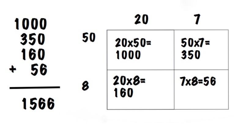 Double digit multiplication array 4th grade alternate method (1)