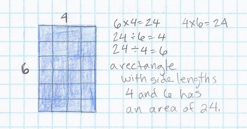 Math post array