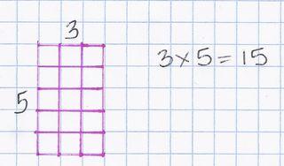 Math post array evolution