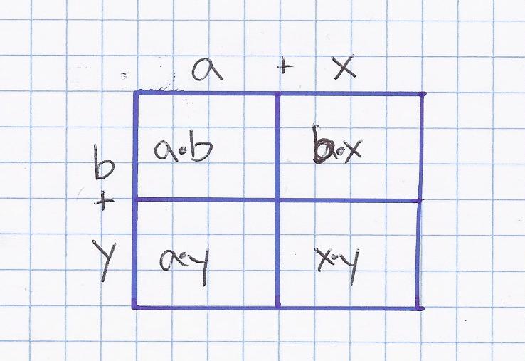 Math post array evolution-1