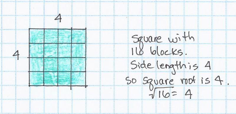 Math post array-1