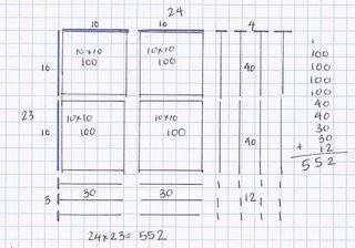 Math post array evolution copy