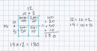 Math post array evolution-1 copy