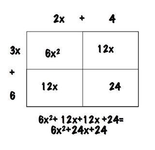 Foil method vs box (2)